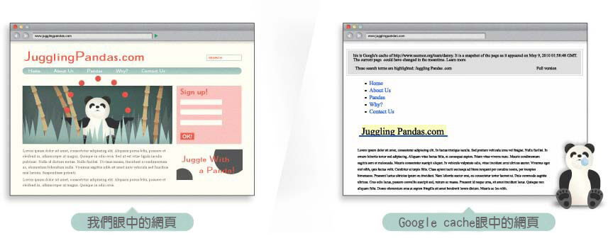 第四章:SEO搜索引擎最佳化的基础开发与设计 (上)