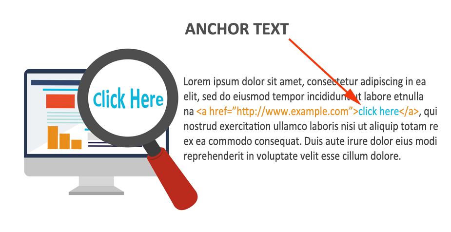 锚点文字 – Anchor Text